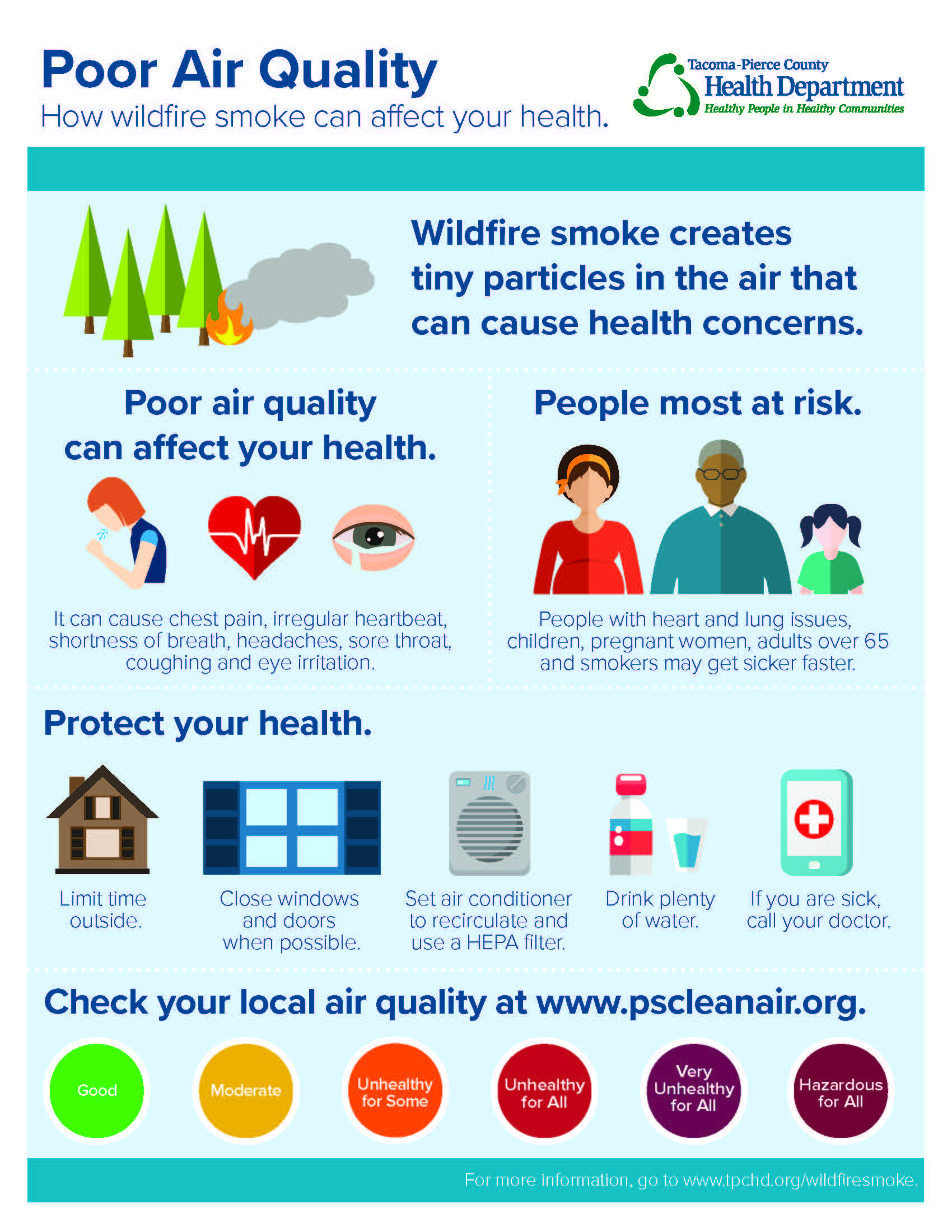 Guidance to protect yourself when wildfire smoke affects air quality.