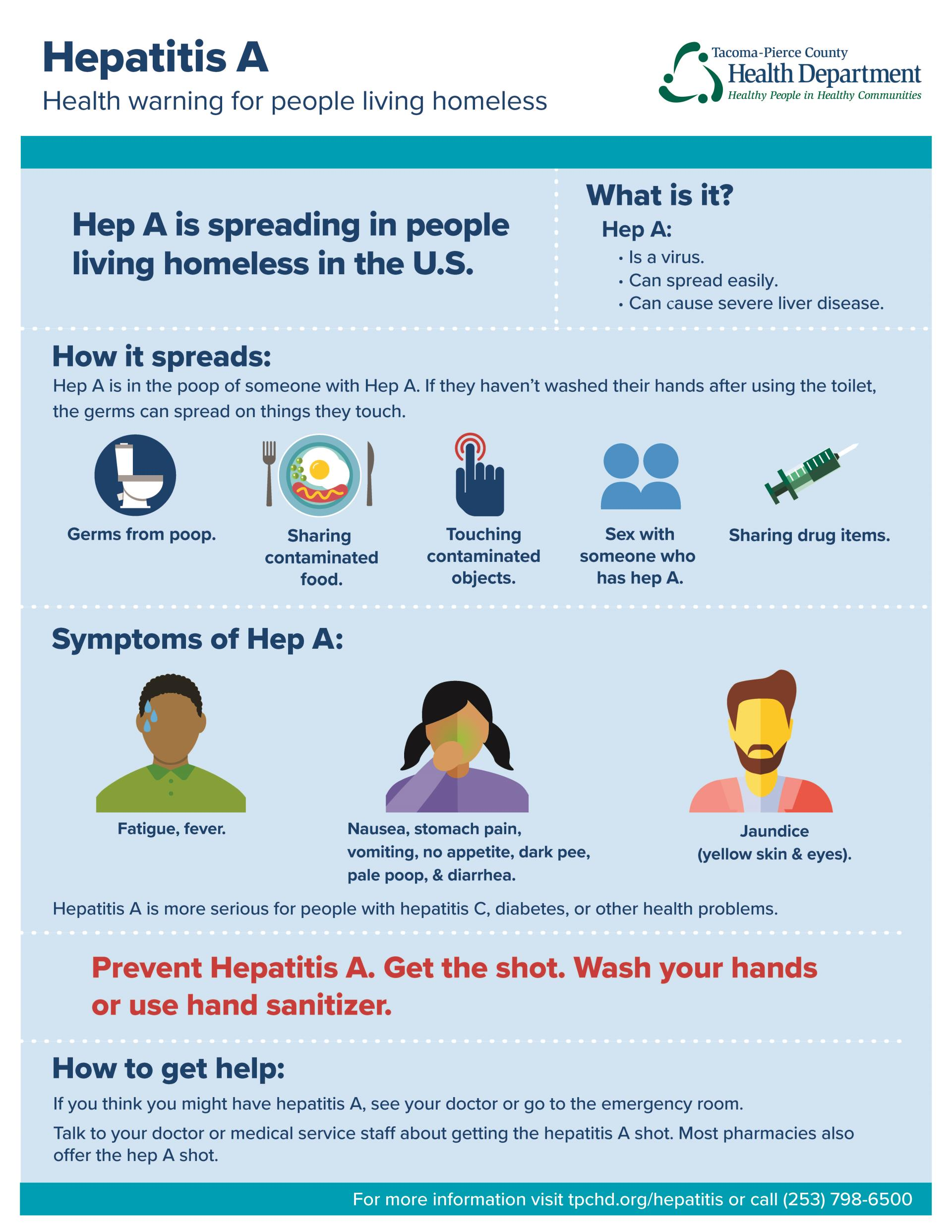 An infographic that shows what hepatitis A is, how it spreads, and now to protect against it.