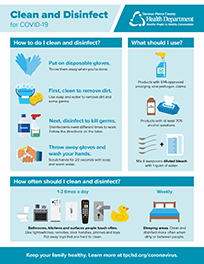 Clean and disinfect infographic