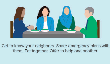 Four people sitting at a dinner table; Get to know your neighbors. Share emergency plans with them. Eat together. Offer to help one another.