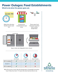 Food establishment power outage infographic