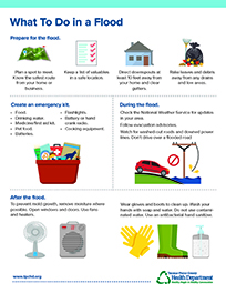 What to do in a flood infographic