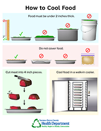 How to cool food infographic