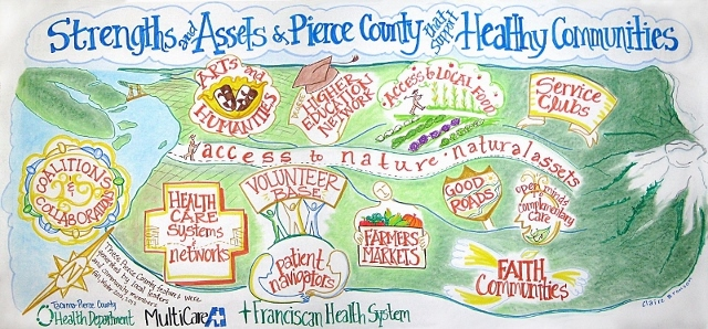 Map drawing of Healthy Communities in Pierce County