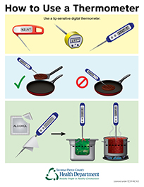 How to use a thermometer