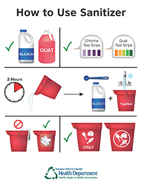 How to use sanitizer