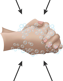 When to wash your hands