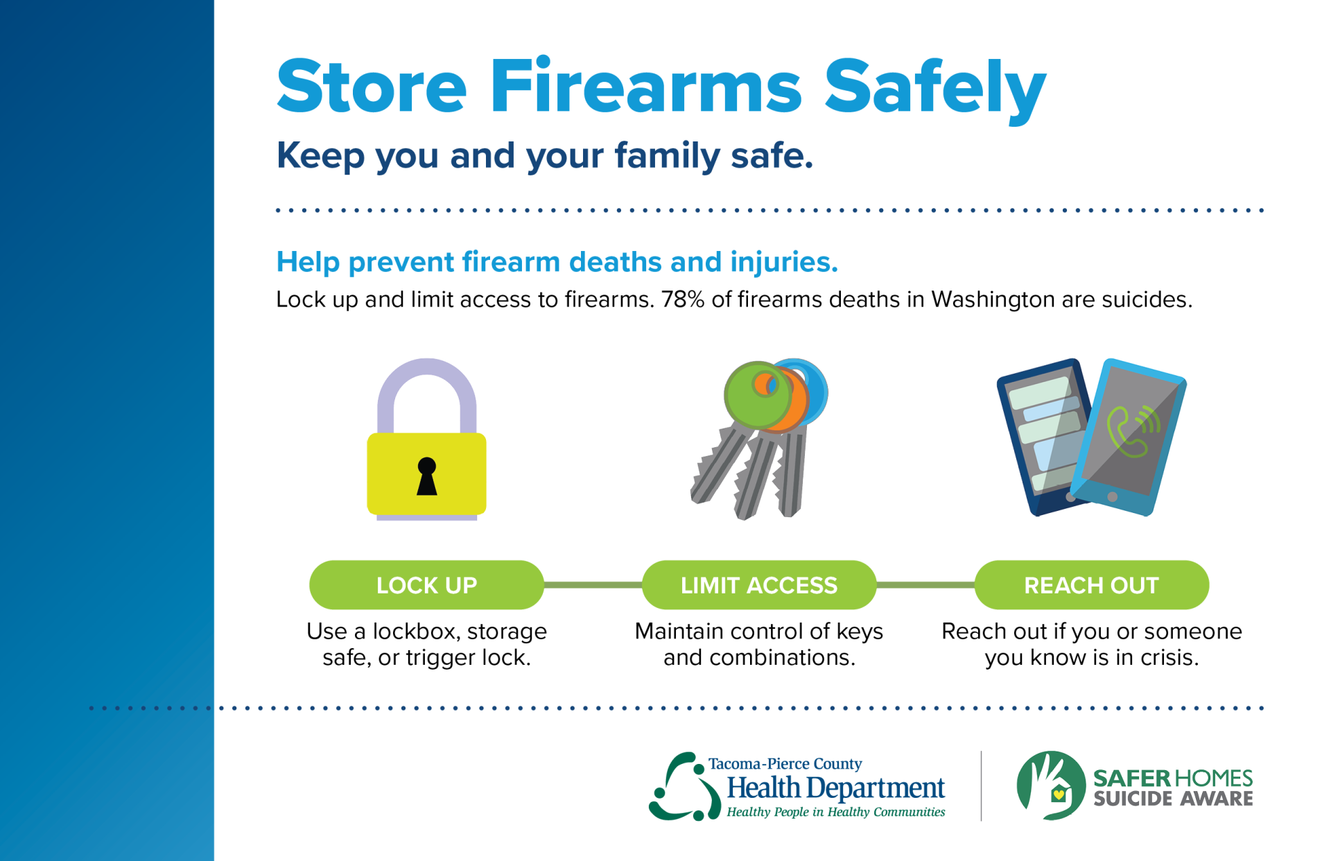 Store Firearms Safely Handout