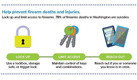 Help prevent firearm deaths and injuries.