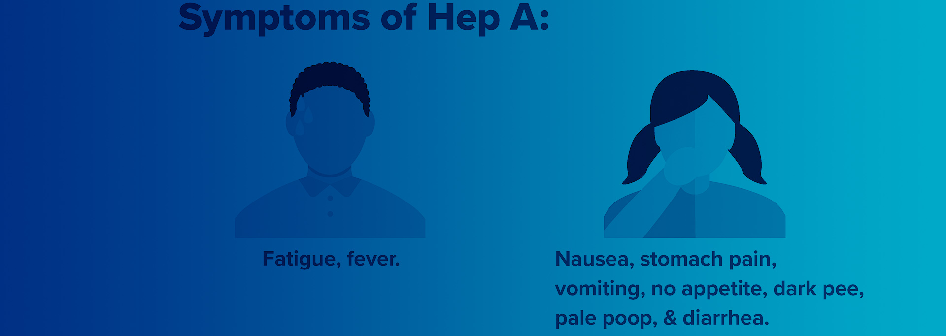 Symptoms of Hep A: Fatigue, fever; Nausea, stomach pain, vomiting, no appetite, dark pee, pale poop, & diarrhea.