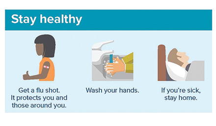 Stay Healthy; Get a flu shot; It protects you and those around you; Wash your hands; If you