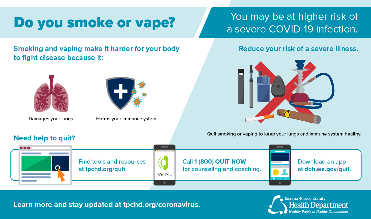 Vaping or smoking and COVID-19 infographic