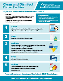 COVID19_Clean and Disinfect Kitchens English Infographic
