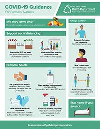 COVID19 Guidance for Farmers Markets Infographic